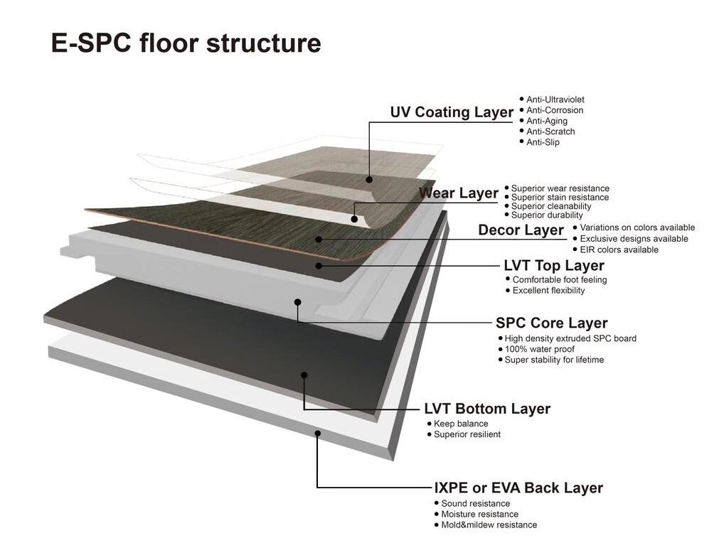 E-SPC (ABA) structure